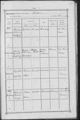 Buxton, Annie Elizabeth