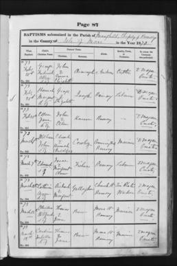 Armroyd, George Frederick Allen